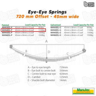 Manutec 4 Leaf Eye to Eye Spring – Painted – Off Set Trailer Caravan Spare Part