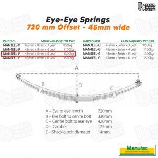 Manutec 5 Leaf Eye to Eye Spring – Painted – Off Set Trailer Caravan Spare Part